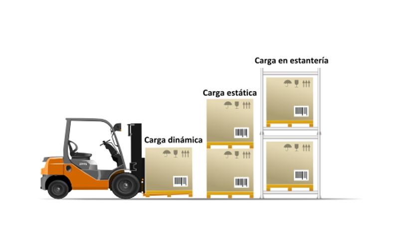 Capacidad de carga de los palets